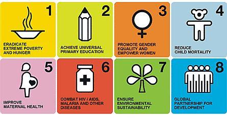 2000 <br>Les indicateurs des objectifs du millénaire pour le développement