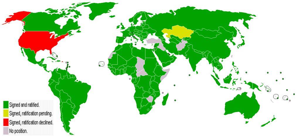 1997 <br>Protocole de Kyoto