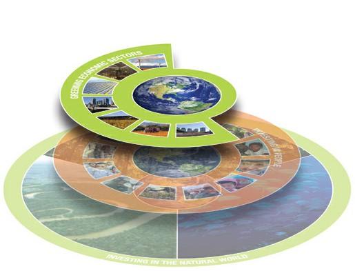 2012 <br>L'économie verte dans le contexte du développement durable et de l'éradication de la pauvreté